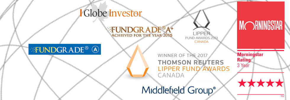 Middlefield TSX-Listed Funds